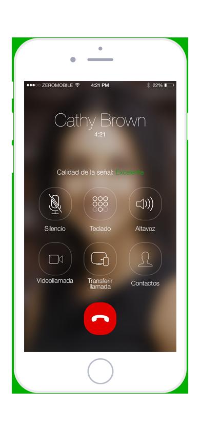 ChatSim VoIP
